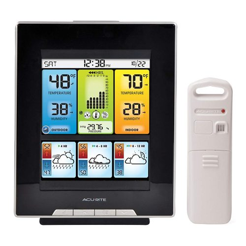 AcuRite Indoor-Outdoor Thermometer