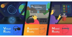 What are the differences between AR, VR, and MR?